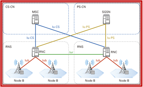 Opnet Sample Projects