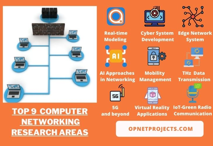 Top 9 Computer Networking Final Year Project Topics for Engineering Students